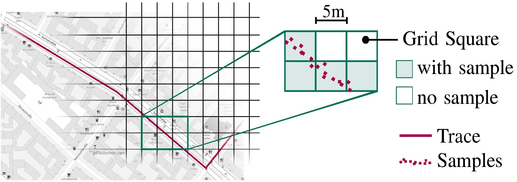 Evaluating Coverage Based on Grid Squares